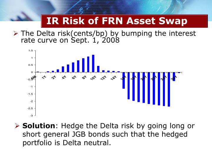 IR Risk of FRN Asset Swap