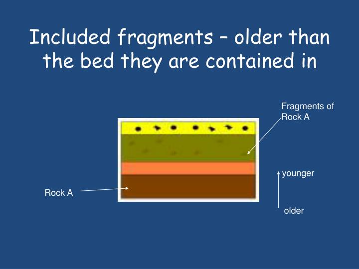 Included fragments – older than the bed they are contained in