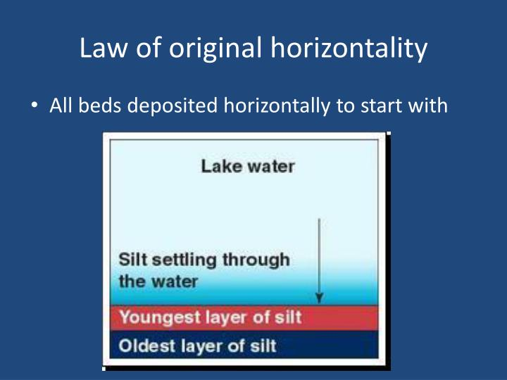 Law of original horizontality