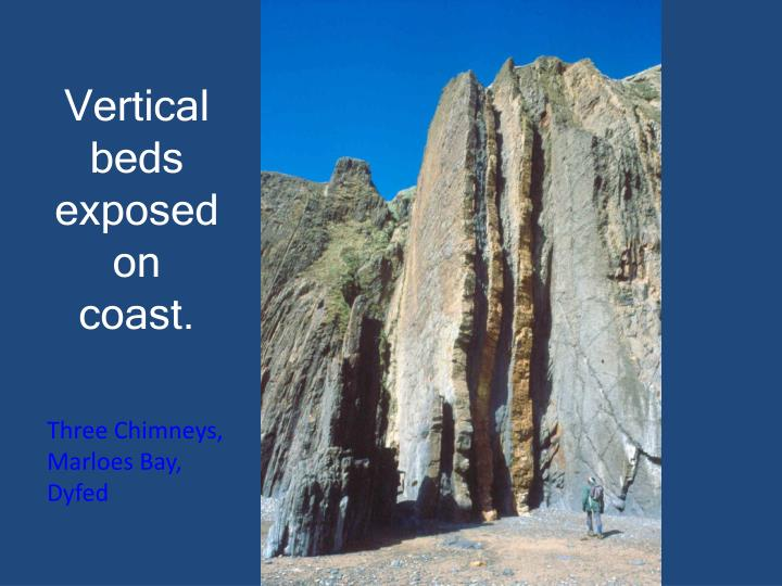 Vertical beds exposed on coast.