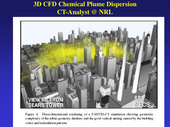 3D CFD Chemical Plume Dispersion