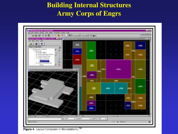 Building Internal Structures
