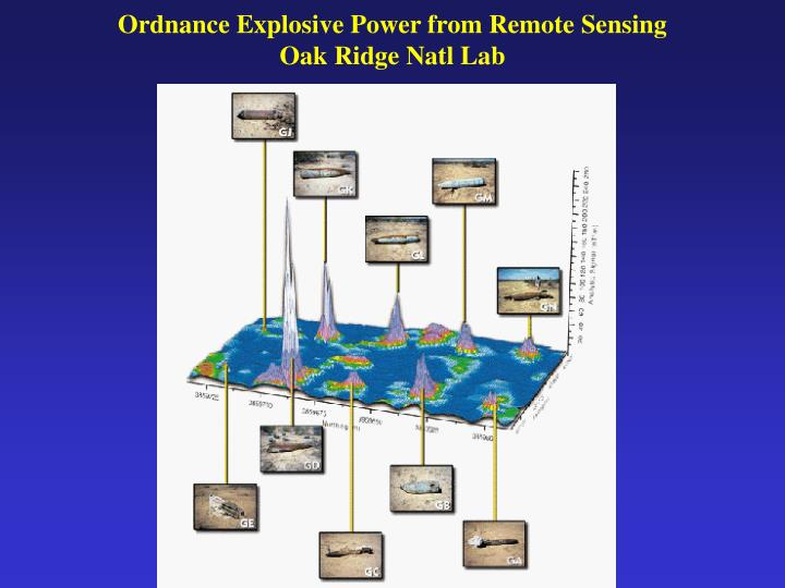 Ordnance Explosive Power from Remote Sensing