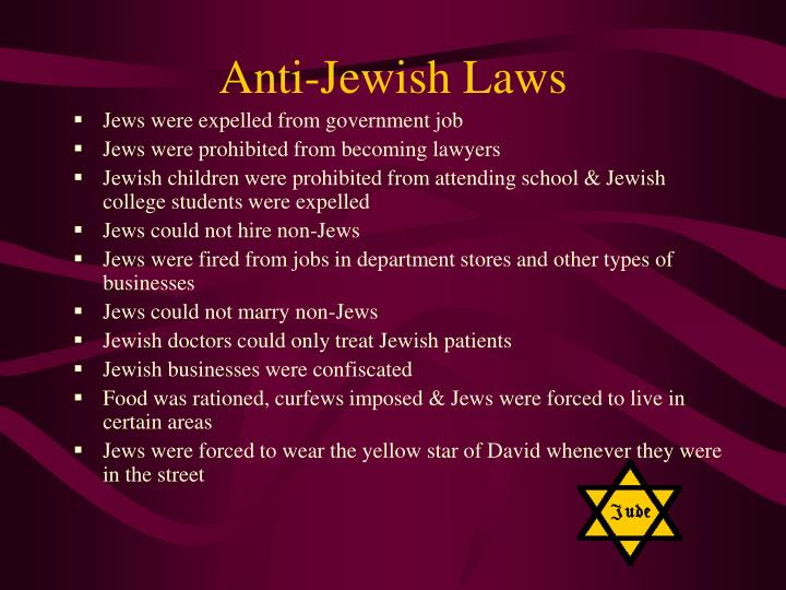 Anti-Jewish Laws