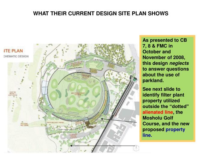 WHAT THEIR CURRENT DESIGN SITE PLAN SHOWS