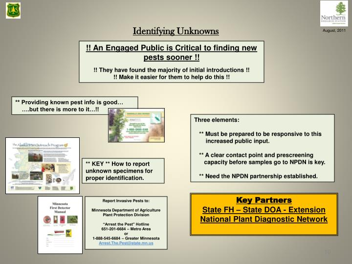 Identifying Unknowns