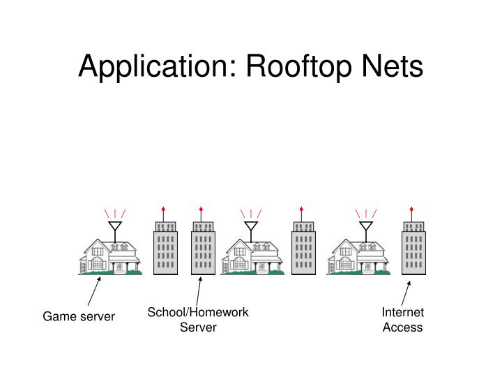Application: Rooftop Nets