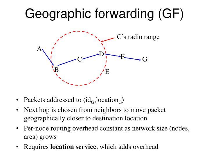 Geographic forwarding (GF)