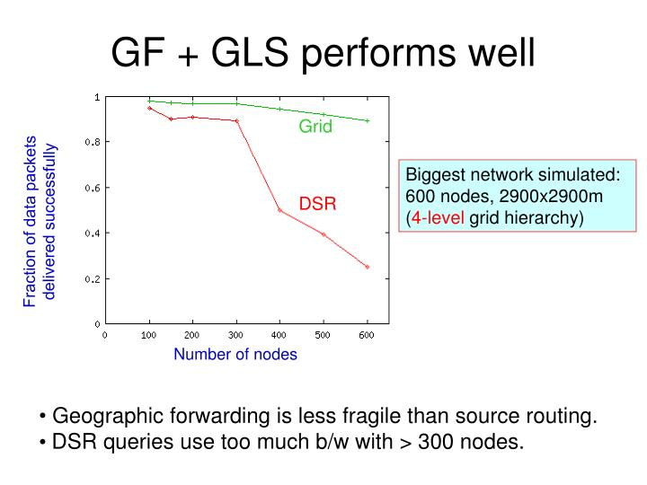 GF + GLS performs well