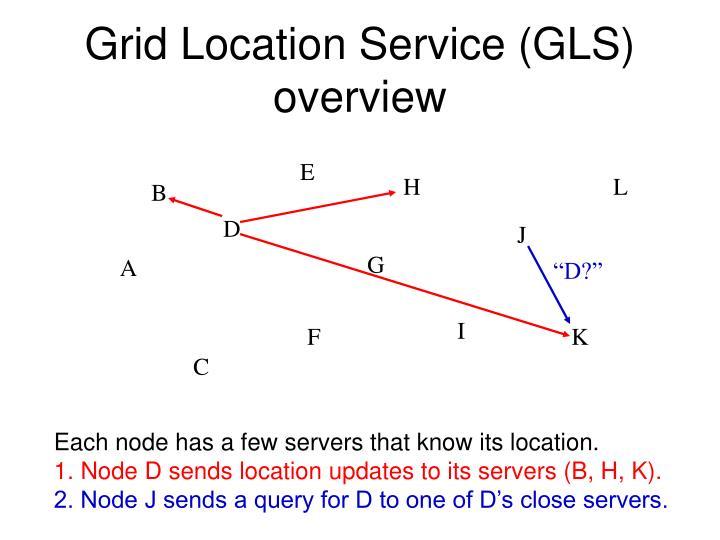 Grid Location Service (GLS)