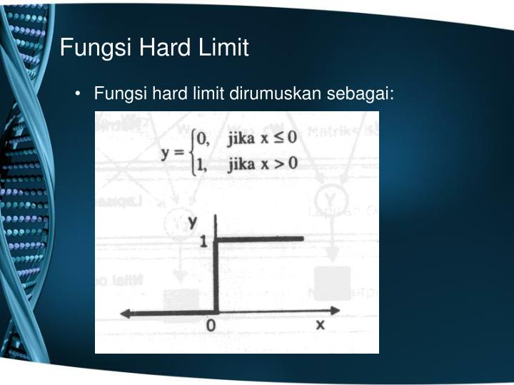 Fungsi Hard Limit