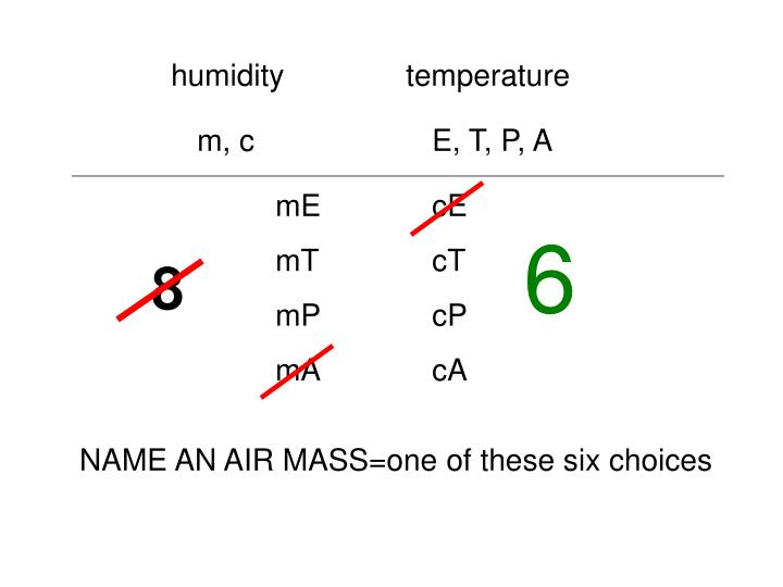 humidity		temperature