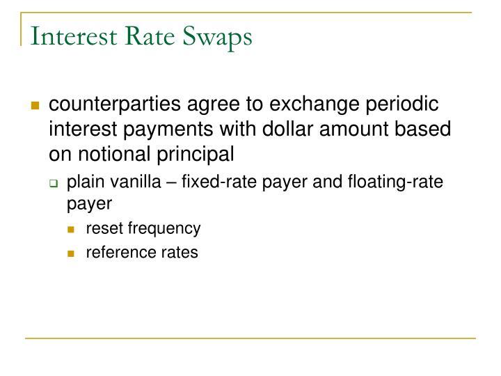 Forex interest rate swap