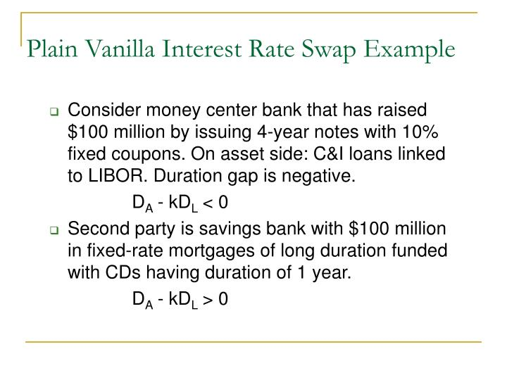 Interest rate swaps