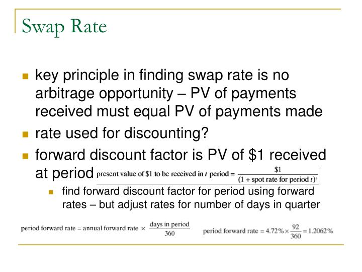 Zero coupon interest rate swap example / Student coupon or agency