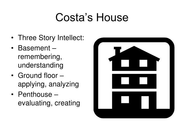 Costa's House