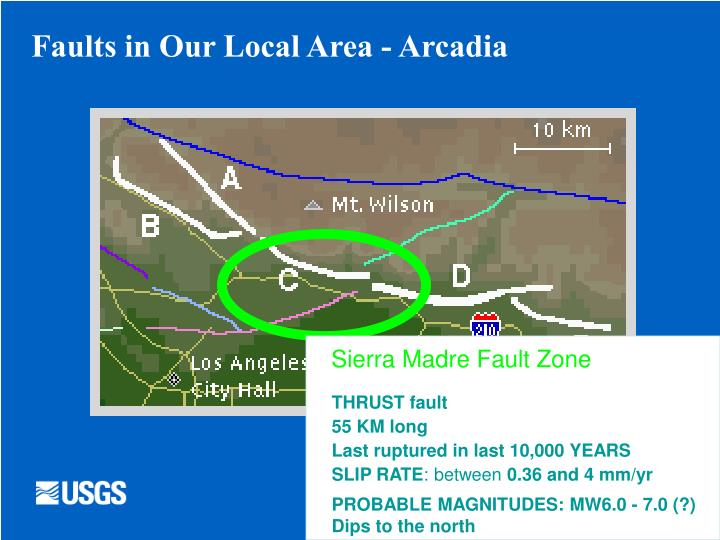 Faults in Our Local Area - Arcadia