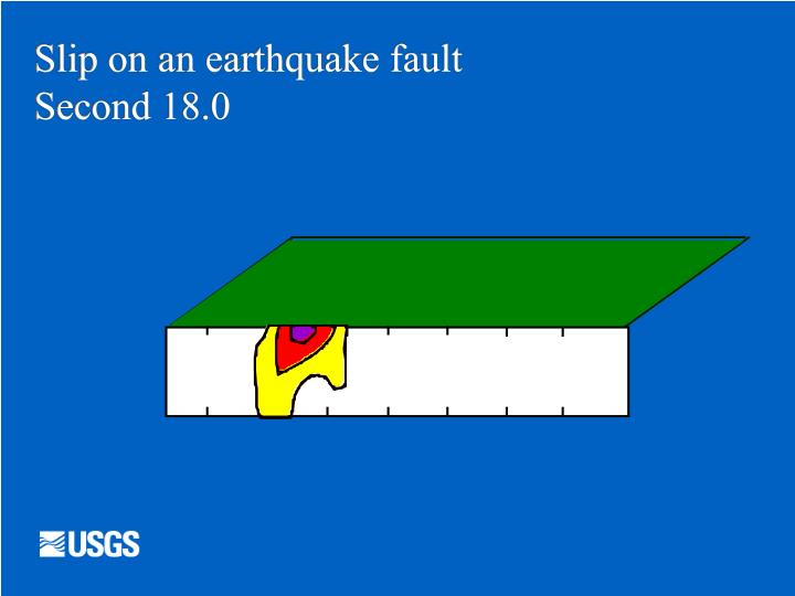 Slip on an earthquake fault