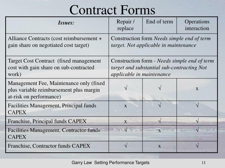 Contract Forms