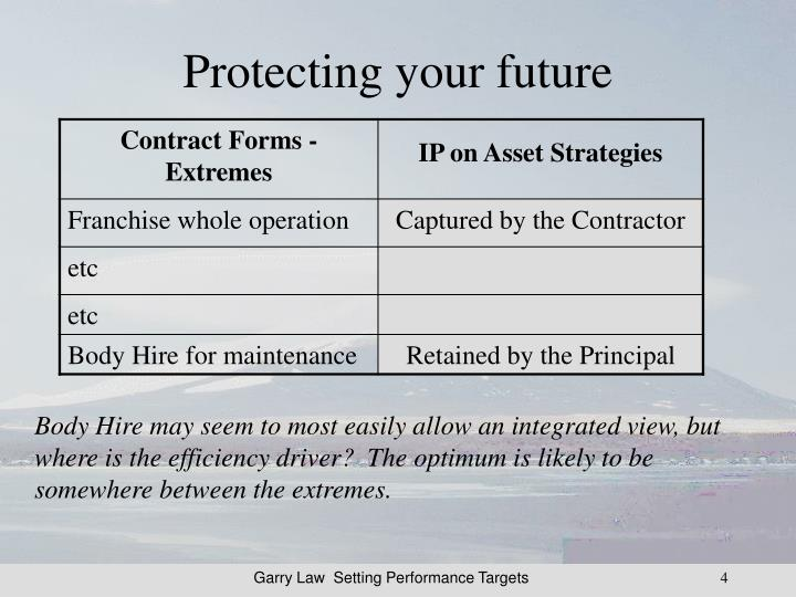 Protecting your future