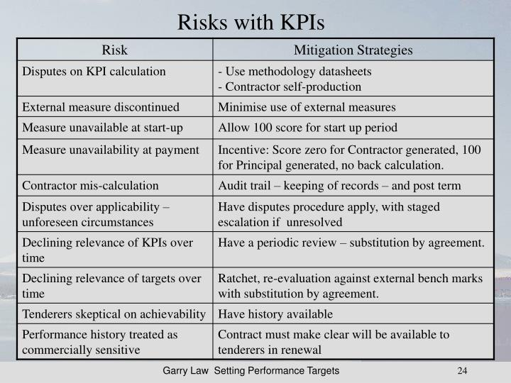 Risks with KPIs