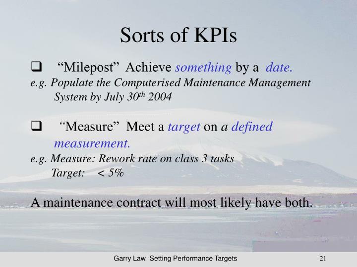 Sorts of KPIs