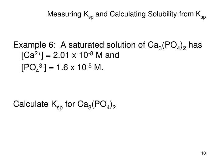Measuring K