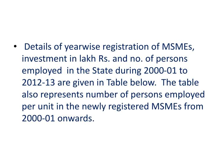 Details of yearwise registration of MSMEs, investment in lakh Rs. and no. of persons employed  in the State during 2000-01 to 2012-13 are given in Table below.  The table also represents number of persons employed per unit in the newly registered MSMEs from 2000-01 onwards.