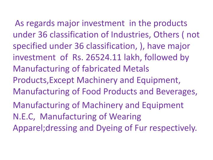 As regards major investment  in the products under 36 classification of Industries, Others ( not specified under 36 classification, ), have major investment  of  Rs.