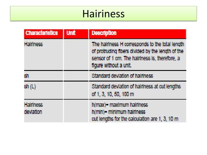 Hairiness