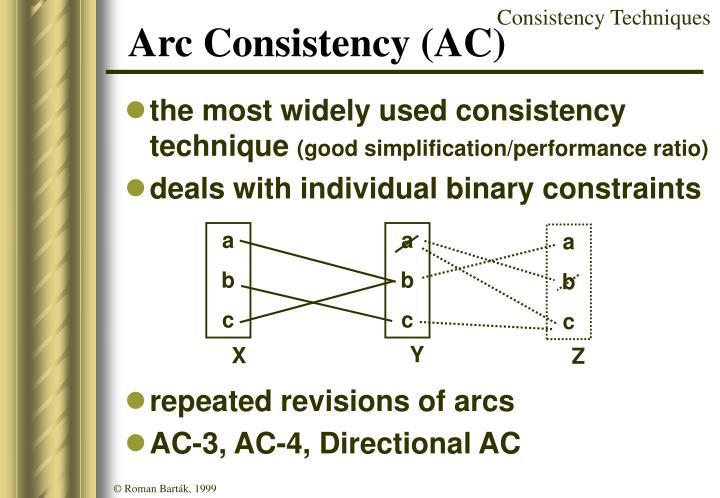 Arc Consistency (AC)