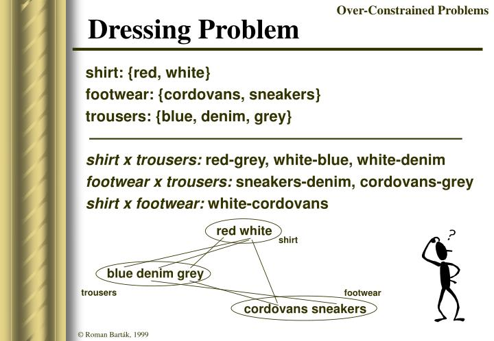 Dressing Problem