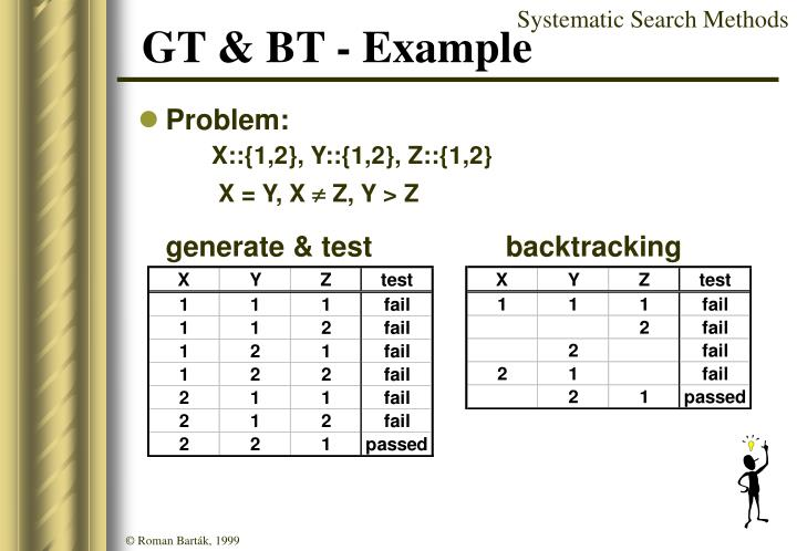 GT & BT - Example