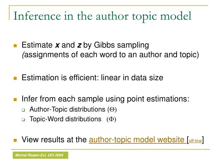 Inference in the author topic model