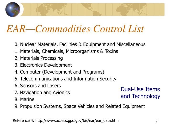 EAR—Commodities Control List
