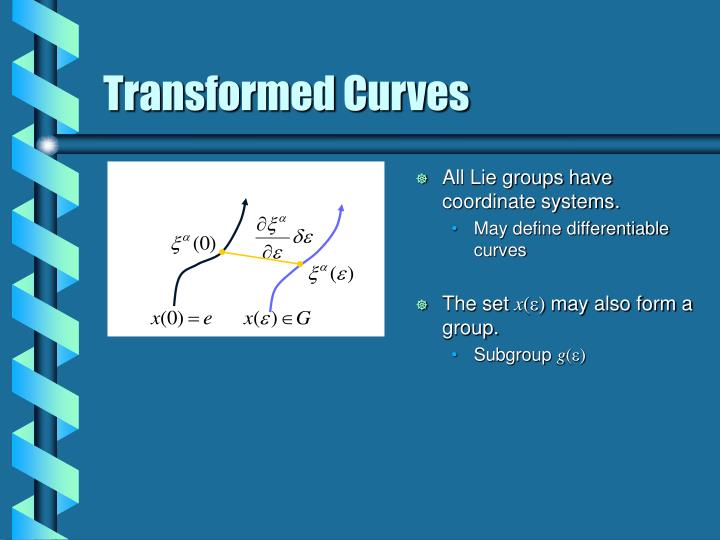 Transformed Curves