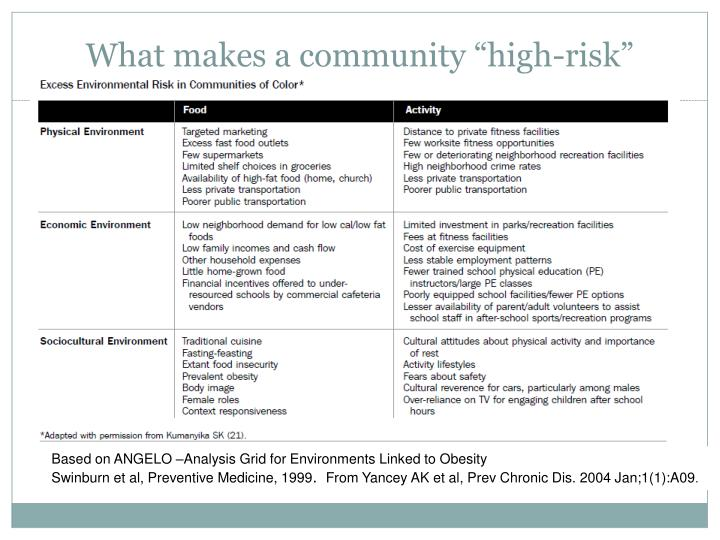 "What makes a community ""high-risk"""