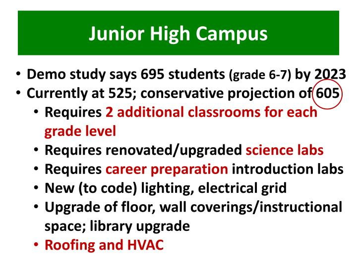 Junior High Campus