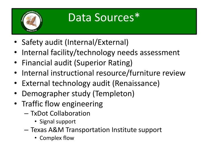 Data Sources*