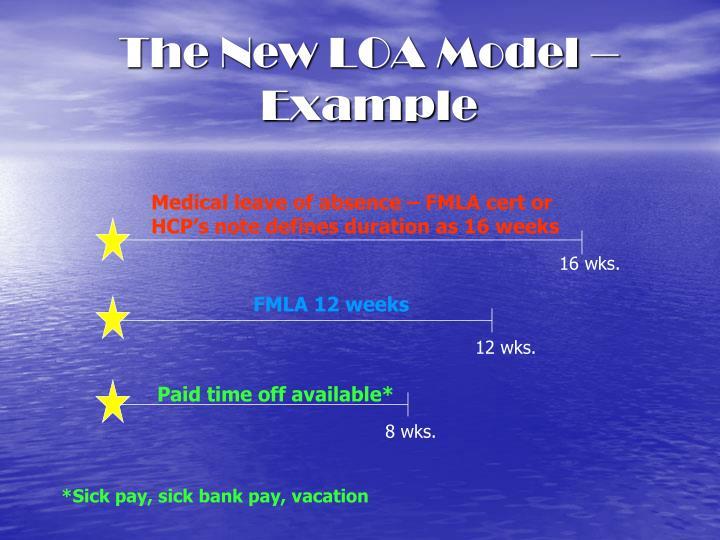 The New LOA Model – Example