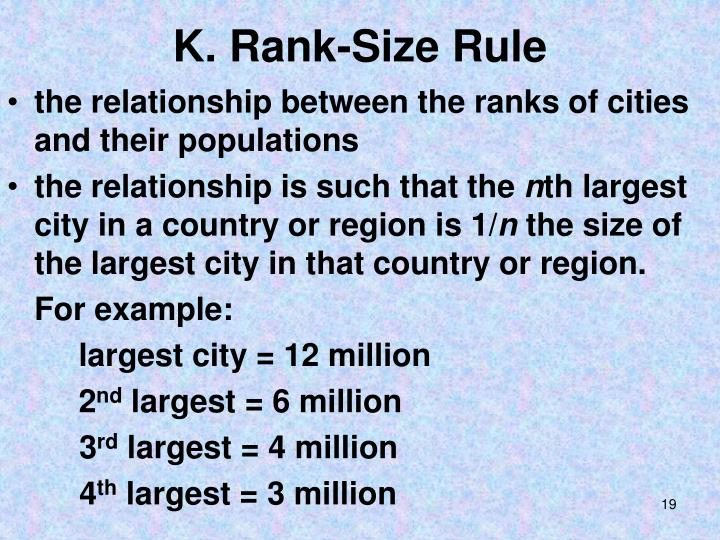 K. Rank-Size Rule