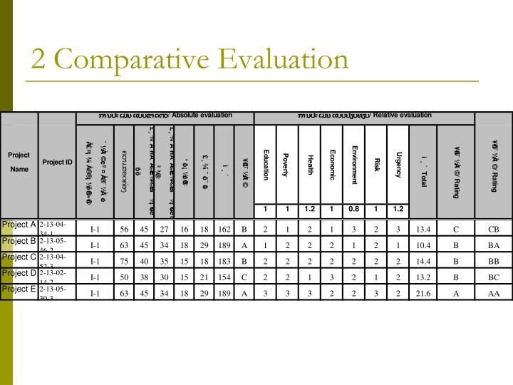 2 Comparative Evaluation
