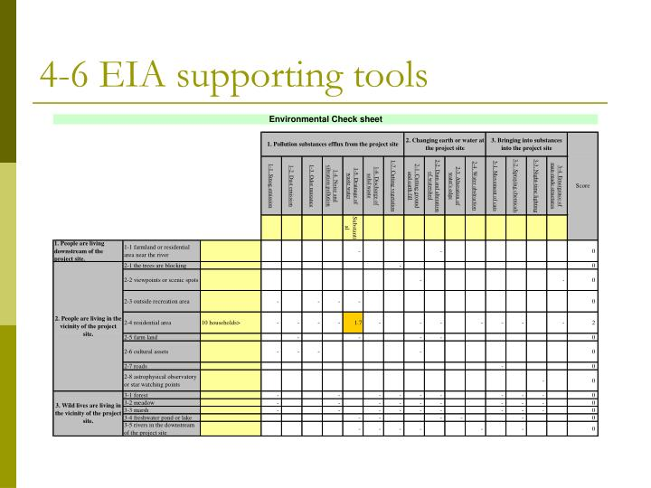 4-6 EIA supporting tools