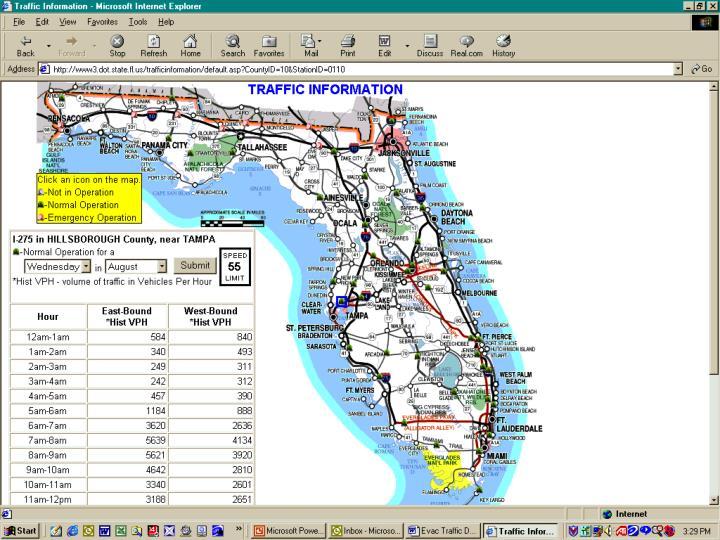 Florida DOT Real-Time Flow Monitoring