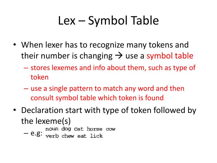 Lex symbol table