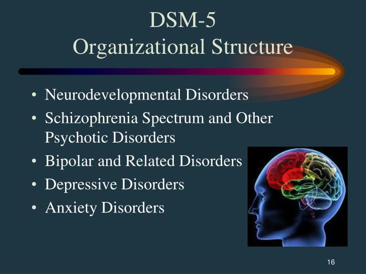 The Revised DSM-5 and Bipolar Children