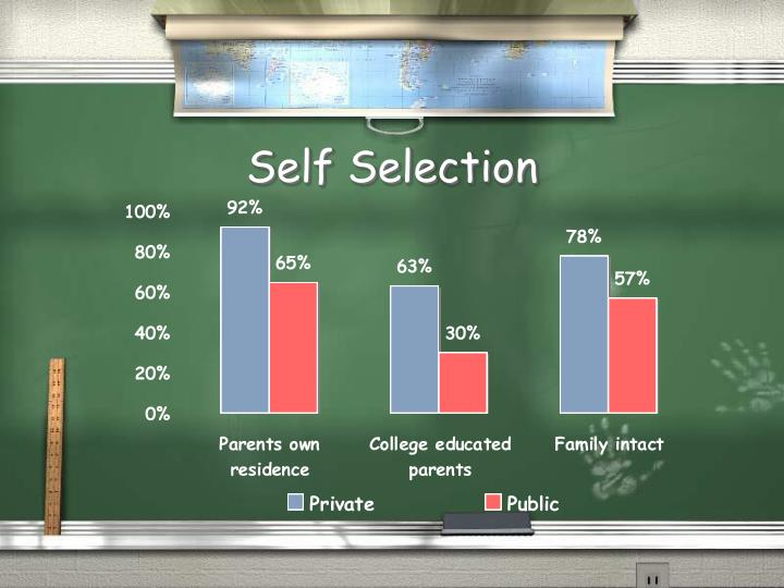 Self Selection