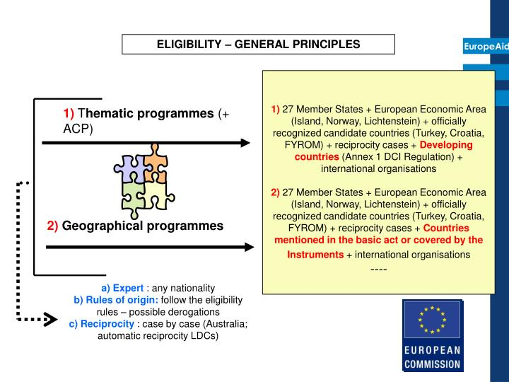 ELIGIBILITY – GENERAL PRINCIPLES