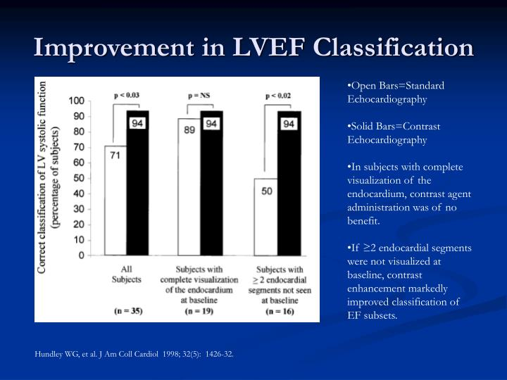 Improvement in LVEF Classification