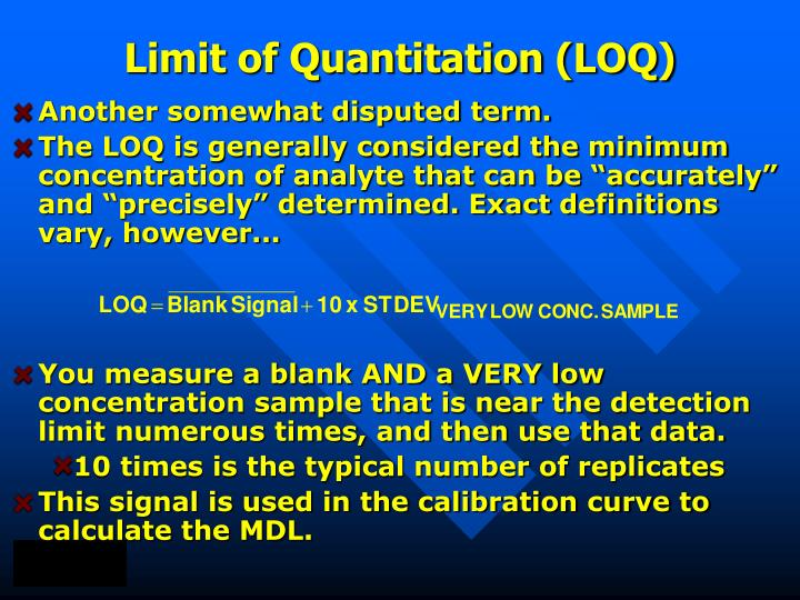 Limit of Quantitation (LOQ)